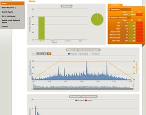 Gatling (software) - Image: Gatling reports screenshot