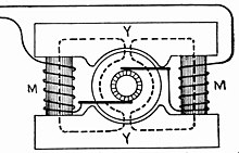 Fasco Motors Wiring Diagram as well Field coil likewise For All The Parts That Go In An Engine additionally Starter as well Watch. on universal electric motor diagram