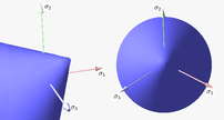 Figure 7: View of Drucker-Prager criterion in 3D space of principal stresses