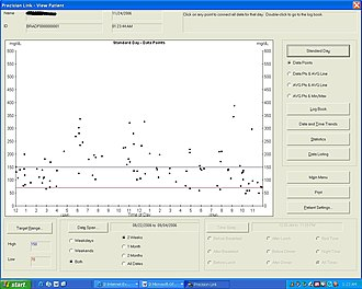 Diabetes management software - Example 2: Data plots of blood glucose readings useful to analyze patterns and improve insulin delivery