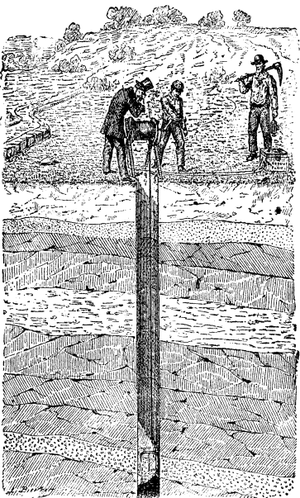 Erygmascope - Illustration of a Trouve Erygmascope in Scientific American, 1891