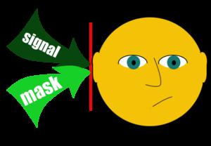 Auditory masking - figure I - ipsilateral simultaneous masking