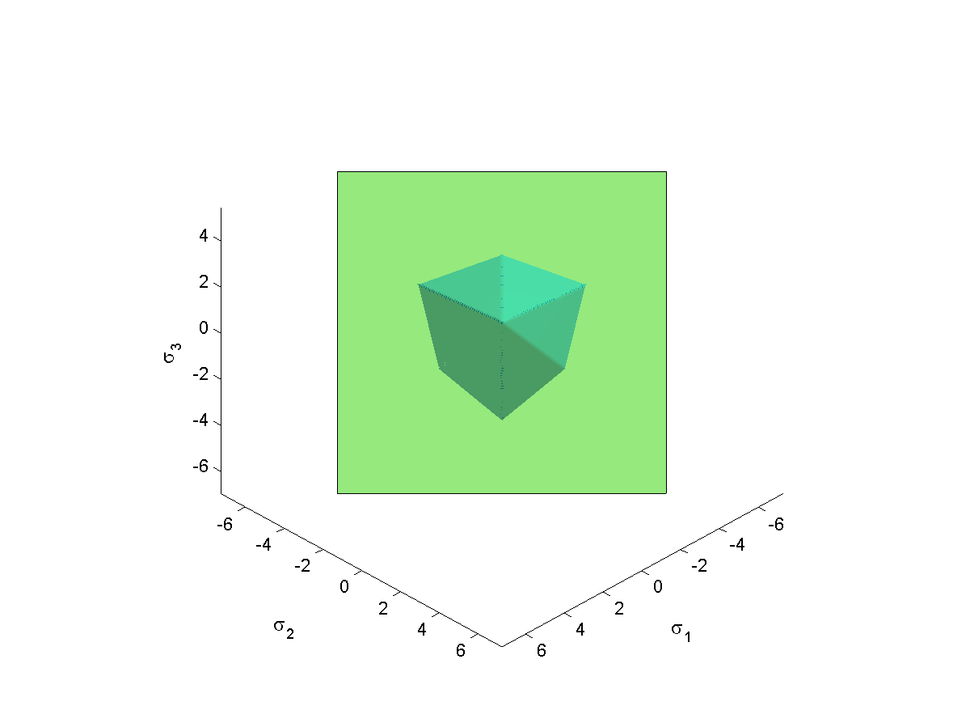 Mohr Coulomb Yield Surface 3Db