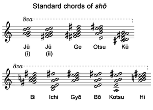Toru Takemitsu - Example 3. Standard chords produced by the shō, mouth organ of the traditional Japanese court ensemble, gagaku.