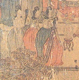 Yangban - A group of yangban women attending a family ritual. Late 18th century.