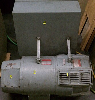 Motor–generator - An MG set used to provide a variable three phase AC voltage for an Electron Beam Welding Machine high voltage power supply.