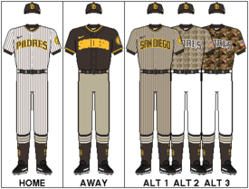 MLB-NLW-SD-Uniforms.png