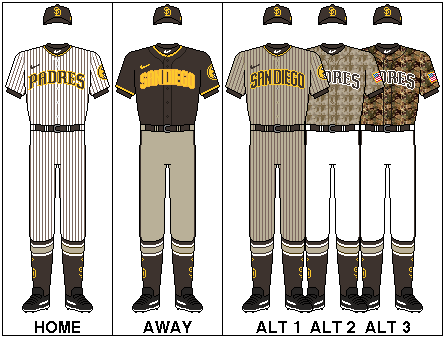 MLB-NLW-SD-Uniforms