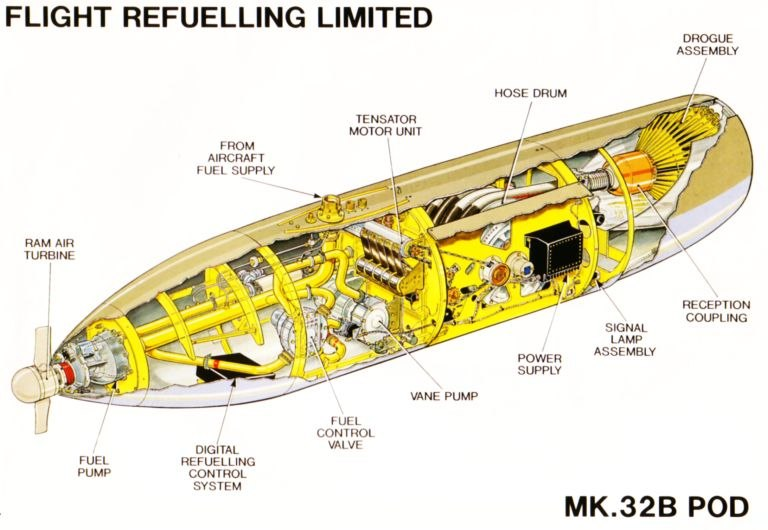 FRL-Mk.32B-Pod-S