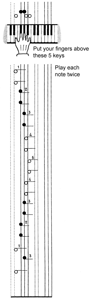 Klavarskribo - A melody with the note stems pointing to the right, indicating that the right hand should be used