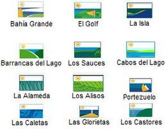 Nordelta - Image: Nordelta neighborhood flags