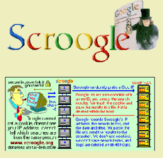 Privacy concerns regarding Google - 2008 screenshot of Scroogle.org.