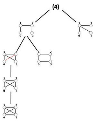 Network motif - Image: Expansion Tree