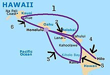 Best flight options to hawaii