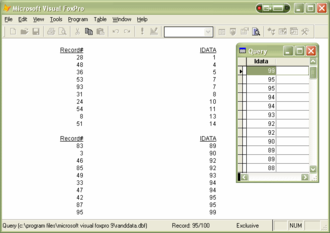 Visual FoxPro - Output of the Data handling program.