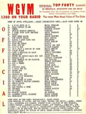 WGVM - WGVM 'Top 40' survey for April 27, 1959