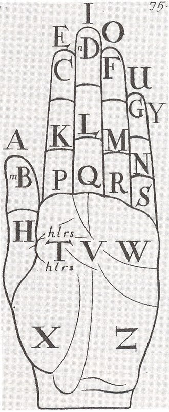 Fingerspelling - Plate from John Bulwer's 1648 publication Philocophus, or the Deaf and Dumbe Mans Friend (London).