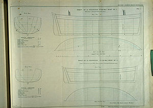 Moray Firth fishing disaster - A proposal by naval architect James Peake for an improved fishing boat design, from the Washington Report.