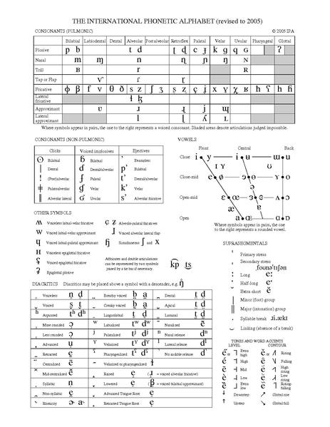 pdf Nutritional genomics