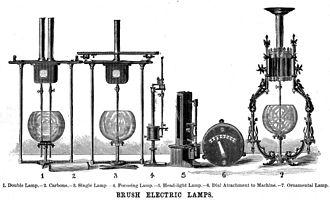 Charles F. Brush - Arc lamp examples