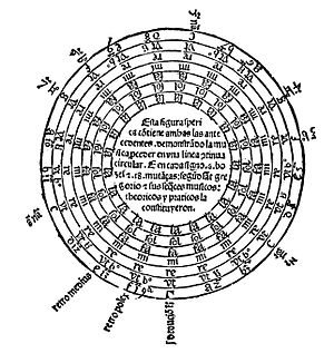 Domingo Marcos Durán - The Musical Wheel from Durán's Lux Bella 1492, p. 10