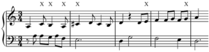Consonance and dissonance - Xs mark thirds and sixths