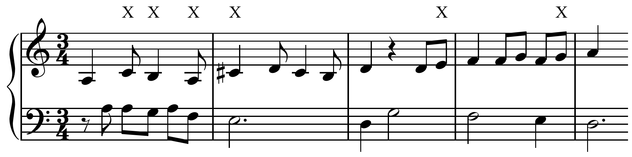 Imperfect consonance in Machaut