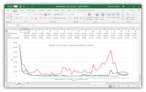 A simple line chart being created in Excel, running on Windows 10
