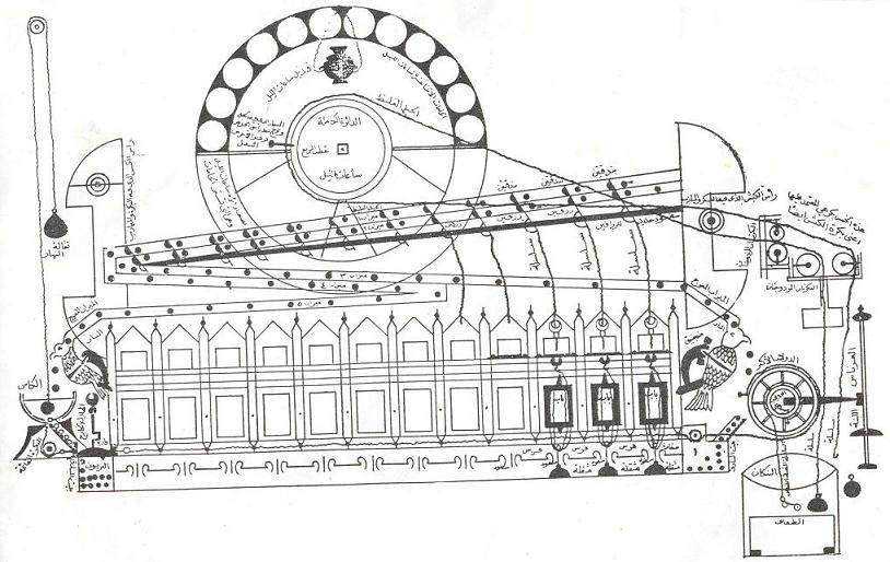 Ridhwan al-Saati clock