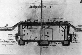 Criticism of Holocaust denial - Nazi blueprints of the Crematorium II gas chamber. A cross section view of the width of the room shows the ventilation channels that straddle the building along its longitudinal axis, marked Belüftung (aeration) and Entlüftungskanal (de-aeration channel).