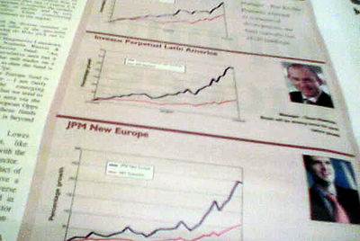 The values and performance of collective funds are listed in newspapers Financial info.jpg