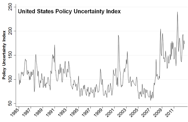 an analysis of the monetary and fiscal policies in the united states Certain sets of actions are a mixture of both monetary and fiscal policy—such as  an  the keynesian analysis assumed that as long as employment was below   this effort was more evident in the united states than elsewhere, perhaps.
