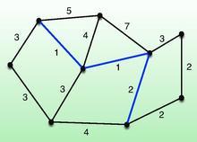 k-minimum spanning tree - Wikipedia
