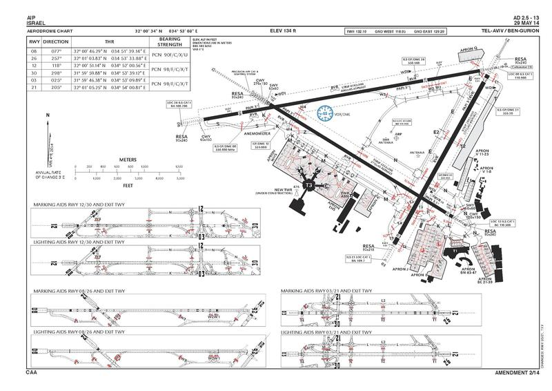 wiring chart with File Tlv Llbg Aerodome Chart 2014 on Wiring Harness John Deere 7000 Planter also 4a2eq 2004 G35 Removing Connector Wires Plug Wiring Diagram as well Kaba Wiring Diagrams moreover Frankenstein Wiring Diagram furthermore 43694490  E9 A3 9B E6 A9 9F E7 B6 AD E4 BF AE E5 B8 B8 E7 94 A8 E7 9A 84 E6 95 B8 E5 AD 97 E7 B3 BB E7 B5 B1  ATA 100 E7 AB A0 E7 AF 80.