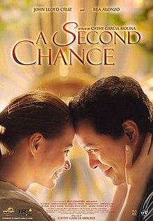 2. Chance