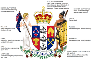 Coat of arms of New Zealand - New Zealand coat of arms explained