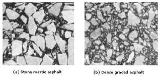 Stone mastic asphalt