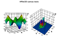 Example jHepWork histogram and function