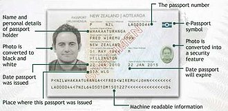 New Zealand passport - Design of the biodata page