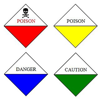 Toxicity class - Indian toxicity label system