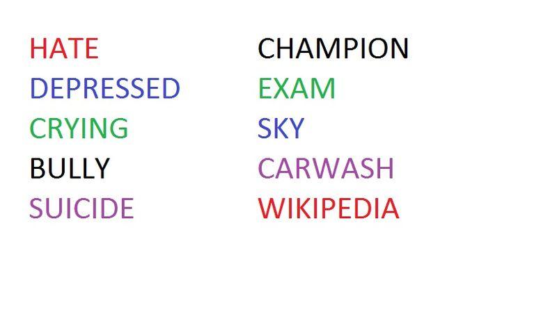 File emotional stroop task jpg wikipedia the free encyclopedia
