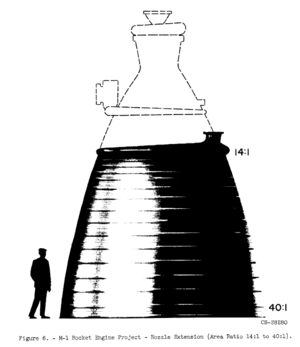M-1 (rocket engine) - M-1 rocket engine specifications