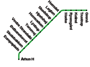 Grenaa Line - The route of Grenaabanen