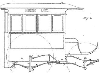 Herdic - Detail of the patent application for the Herdic carriage
