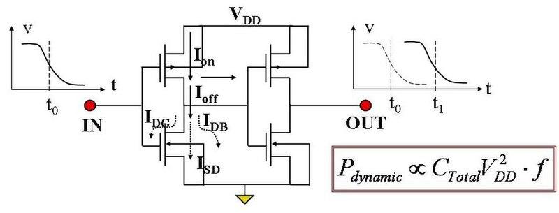 fw  circuit