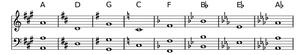 Tongan music notation - Image: Tonga Keys