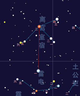 Encampment (Chinese constellation) Chinese constellations