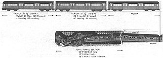 Moorgate tube crash - Scale drawing of the crash, showing the size and position of the front three carriages before and after the impact