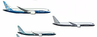Boeing New Midsize Airplane - silhouettes of Boeing NMA concept at right between 787-8 on top and 737 MAX 10 on bottom, as presented at Paris Air Show 2017