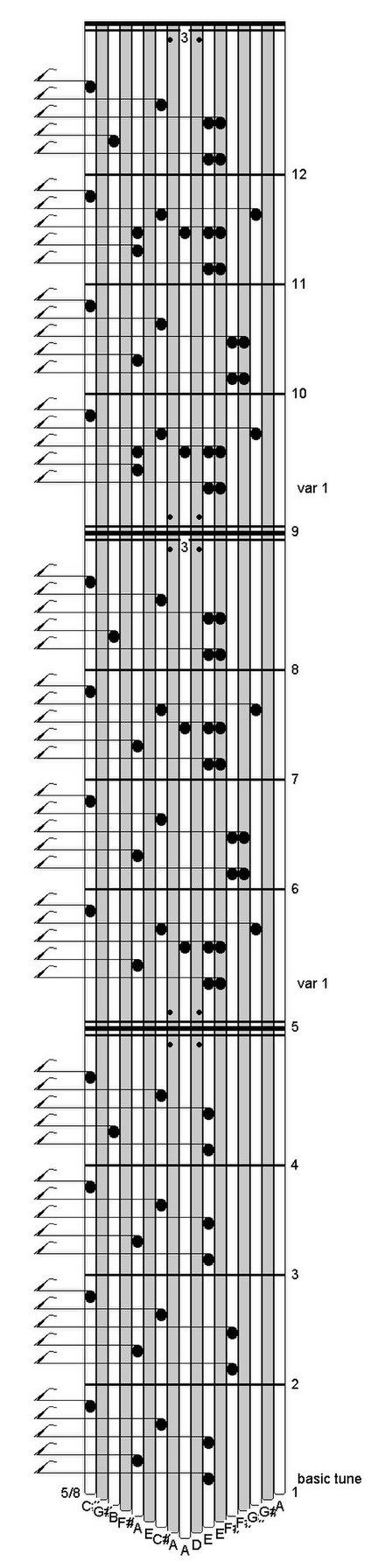Andrew Tracey Wikiwand 95 Saturn Wiring Diagram Karimba Music